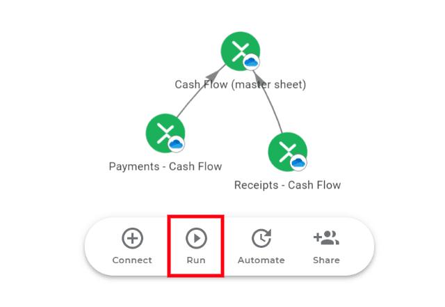 Cash Flow Template Excel Run