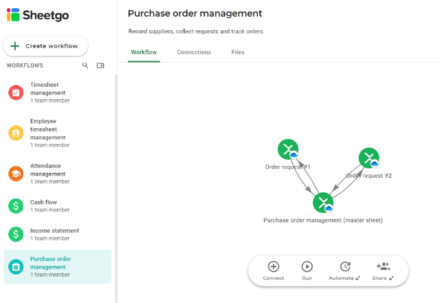 Purchase Order Template Excel workflow tab view 4