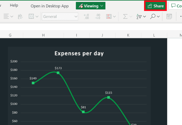 Expense Tracker Template Excel share 3