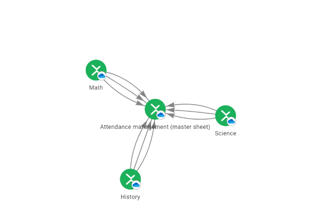 Attendance Management Template Excel workflow 1