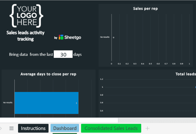 Sales Leads Tracker Template Excel dashboard 2