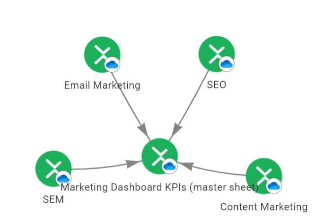 Marketing KPI Template Excel workflow 3