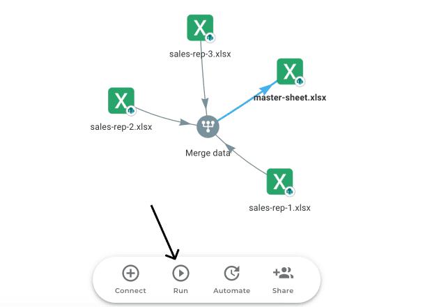 Excel sales lead template - run workflow
