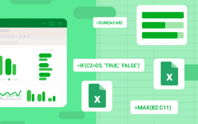 How to use the nested IF function in Excel