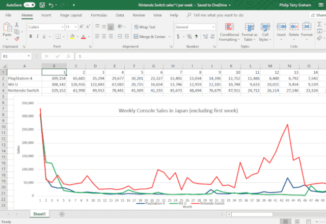history of spreadsheet Excel
