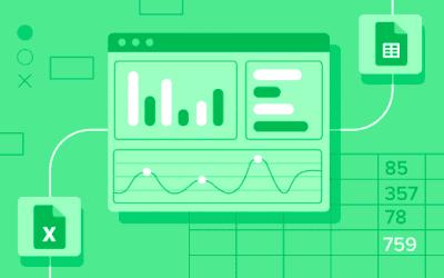 Best finance dashboard templates in 2021