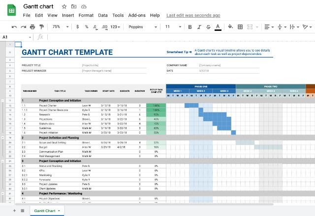 gantt chart in google sheets 2